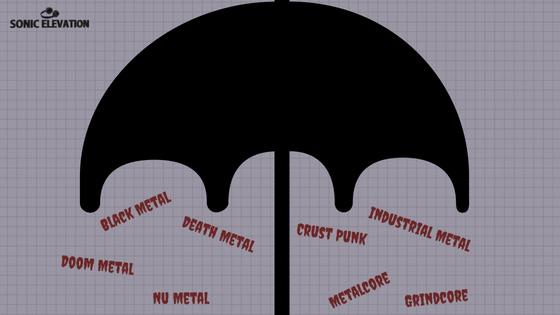 Metal Subgenre Umbrella - Why Do People Like Heavy Metal Music?